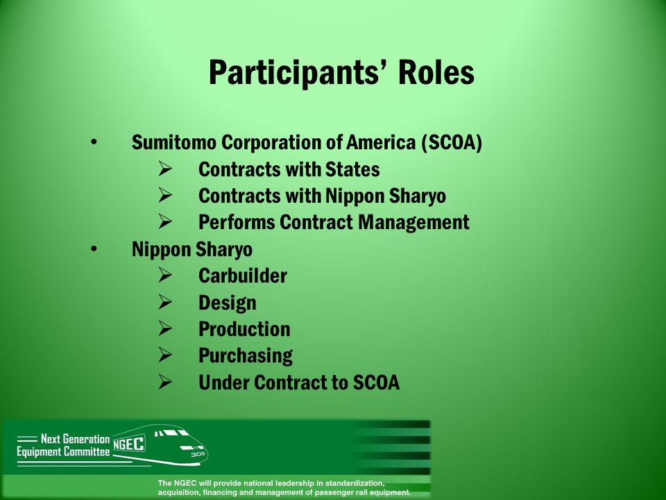 Participants' Roles Sumitomo Corporation of America (SCOA)