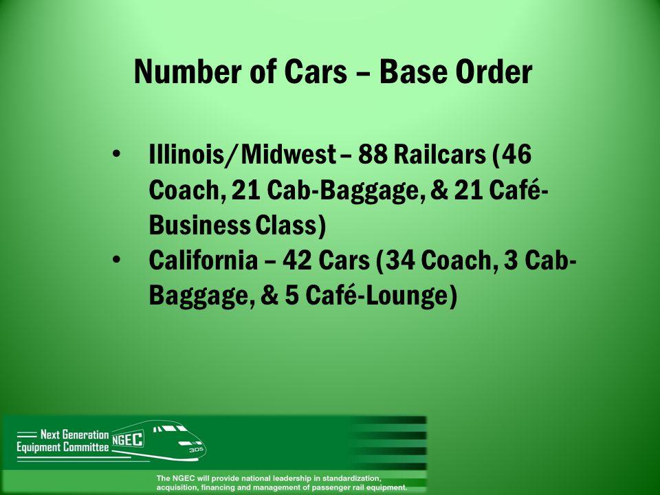 Number of Cars – Base Order