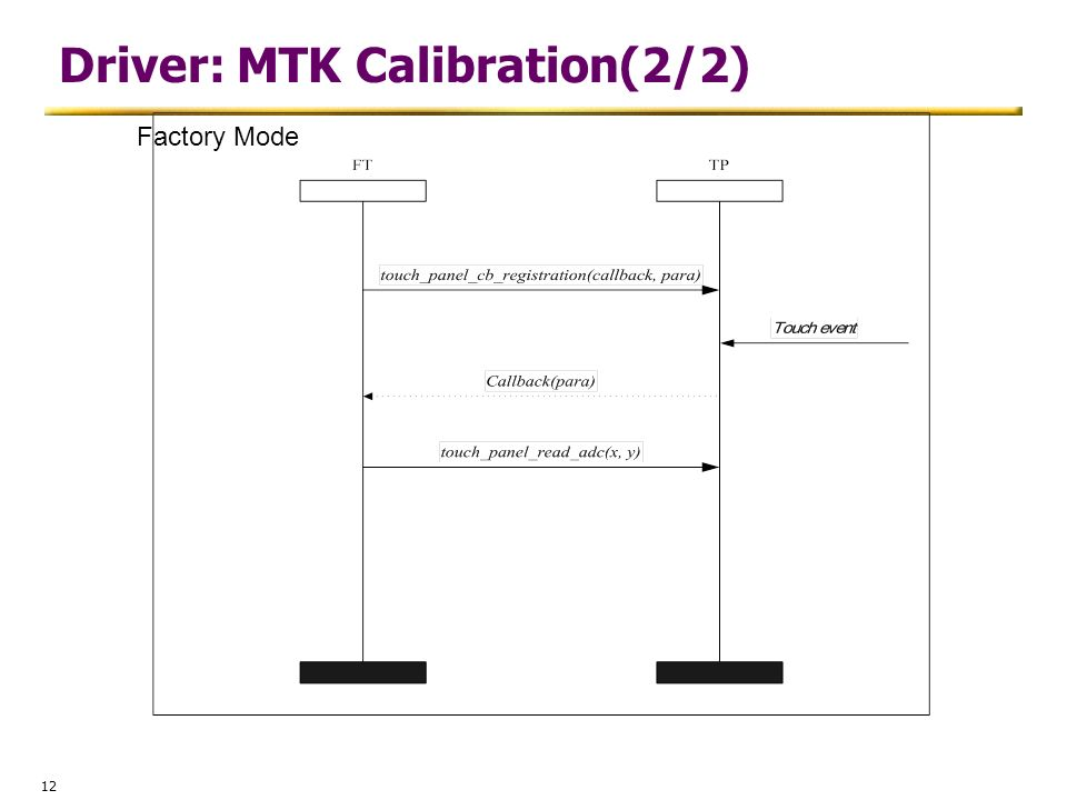 Driver: MTK Calibration(2/2)