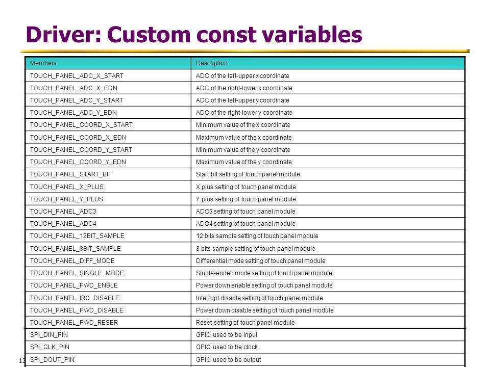 Driver: Custom const variables