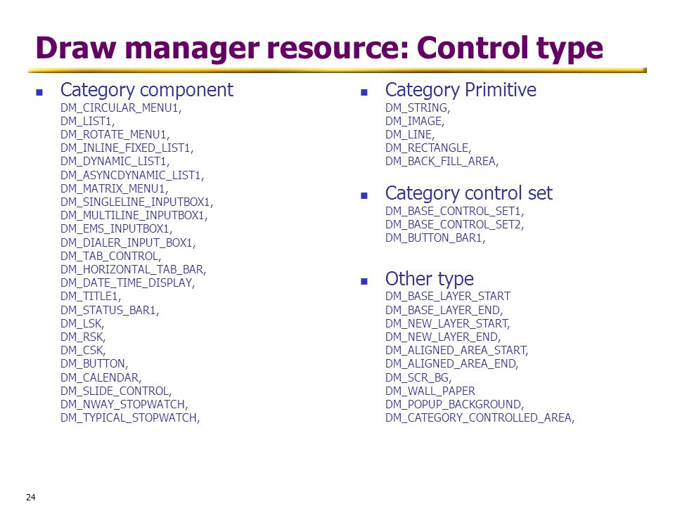 Draw manager resource: Control type
