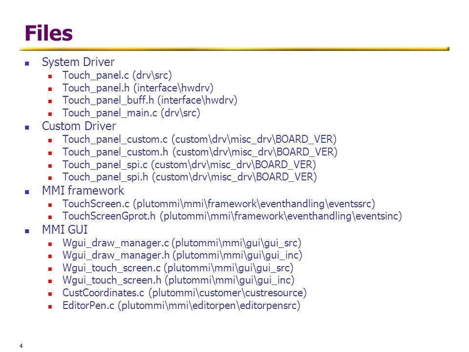 Files System Driver Custom Driver MMI framework MMI GUI
