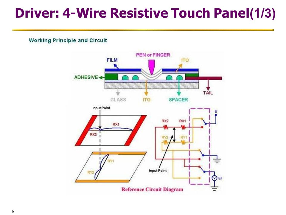 Driver: 4-Wire Resistive Touch Panel(1/3)
