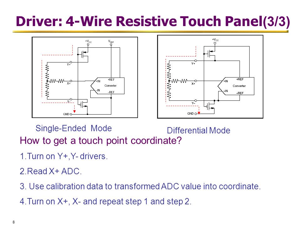 Driver: 4-Wire Resistive Touch Panel(3/3)