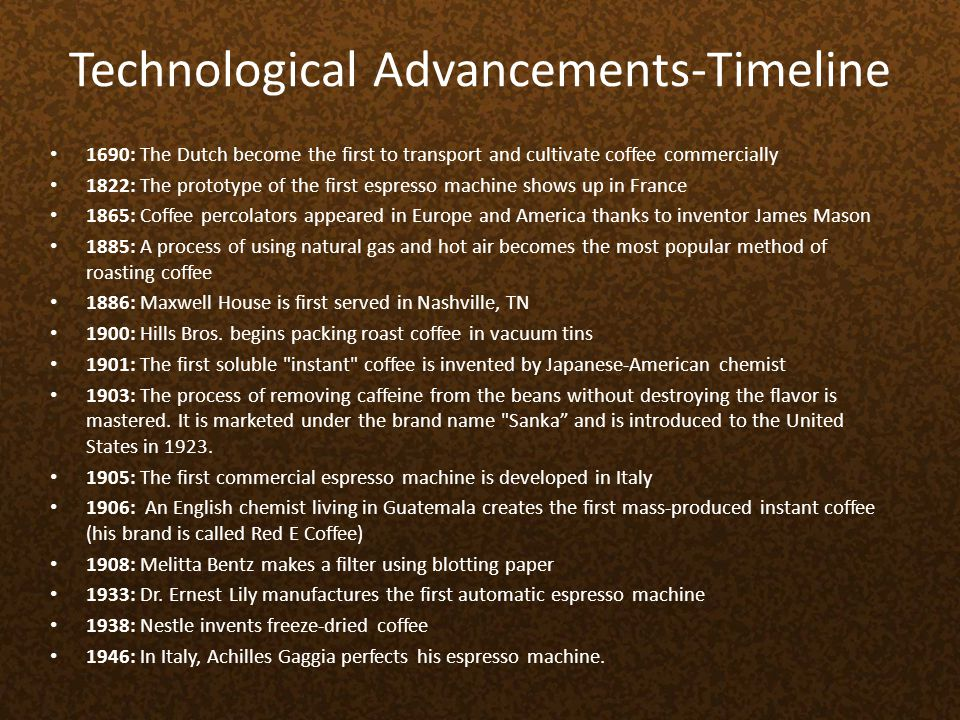 Technological Advancements-Timeline
