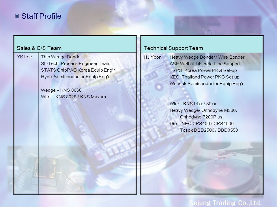 ▣ Staff Profile Sales & C/S Team Technical Support Team YK Lee