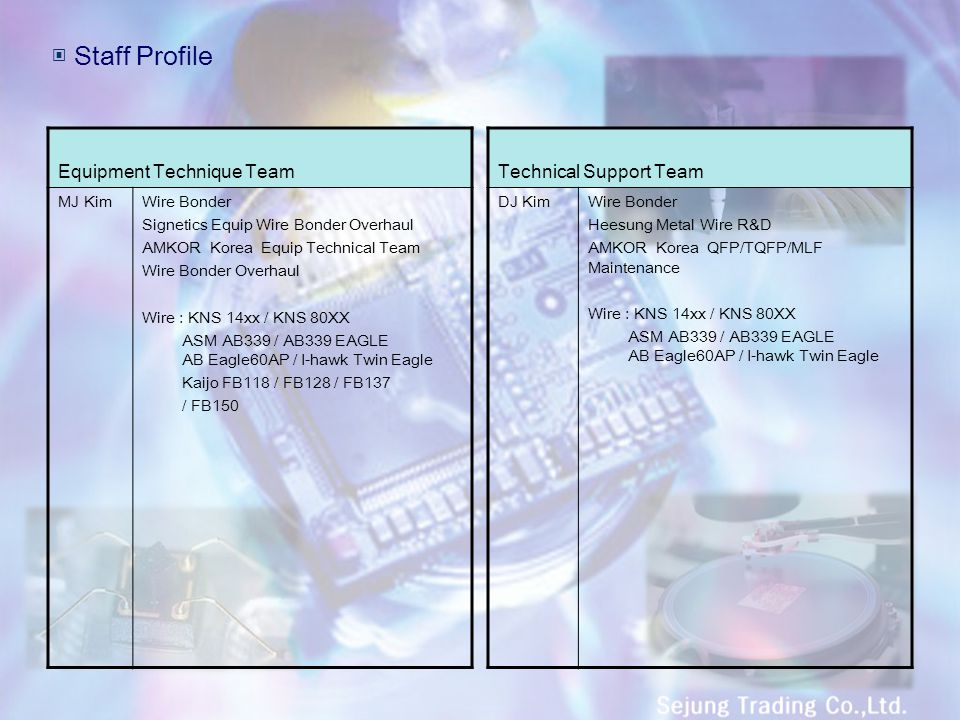 ▣ Staff Profile Equipment Technique Team Technical Support Team MJ Kim
