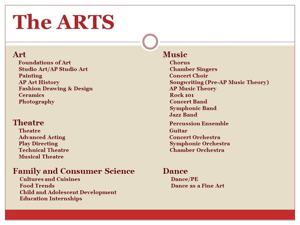 The ARTS Art Music Theatre Percussion Ensemble