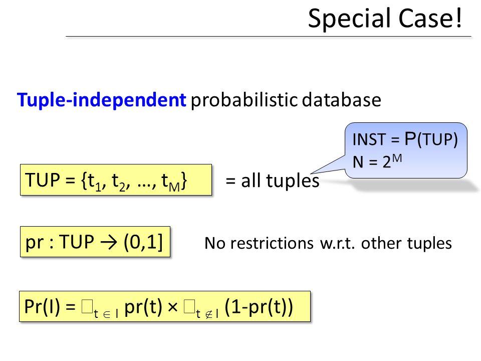 Special Case! Tuple-independent probabilistic database