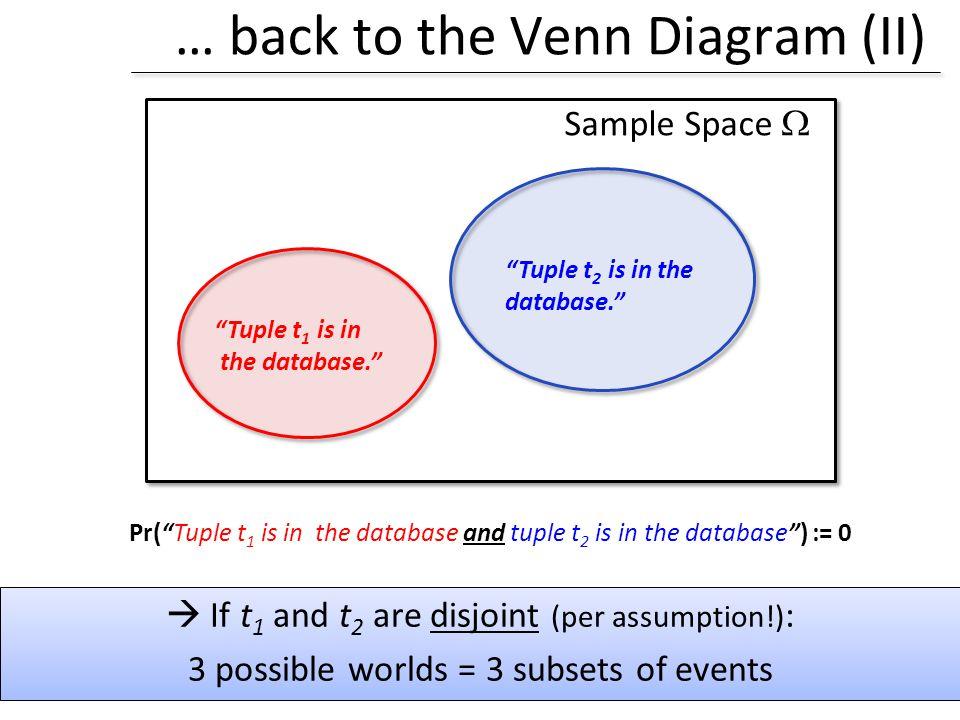 … back to the Venn Diagram (II)