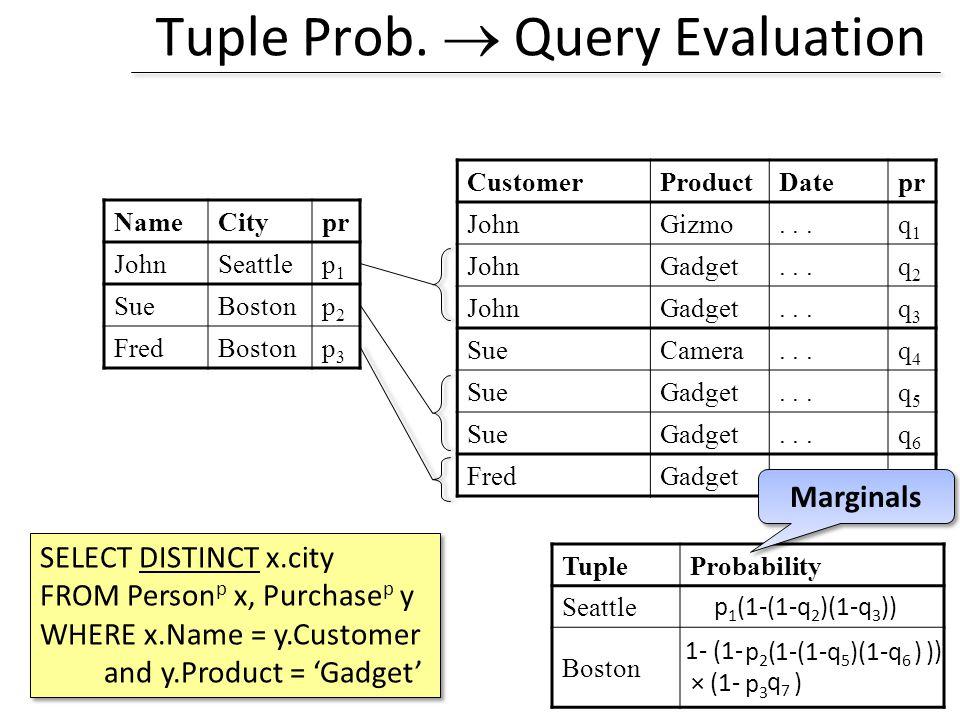 Tuple Prob.  Query Evaluation