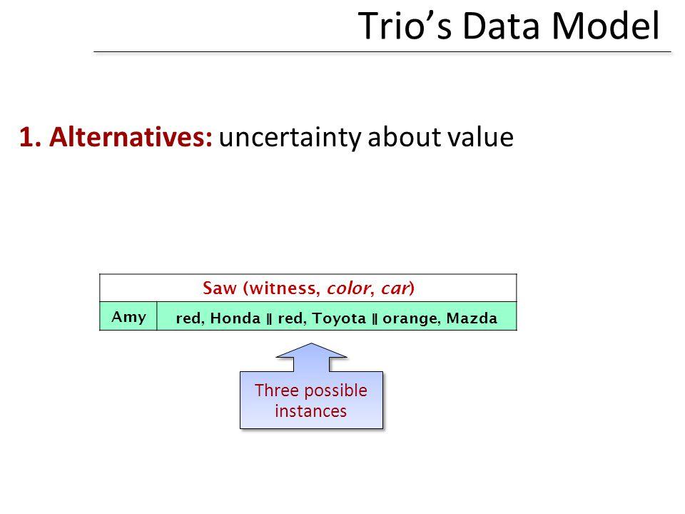 red, Honda ∥ red, Toyota ∥ orange, Mazda