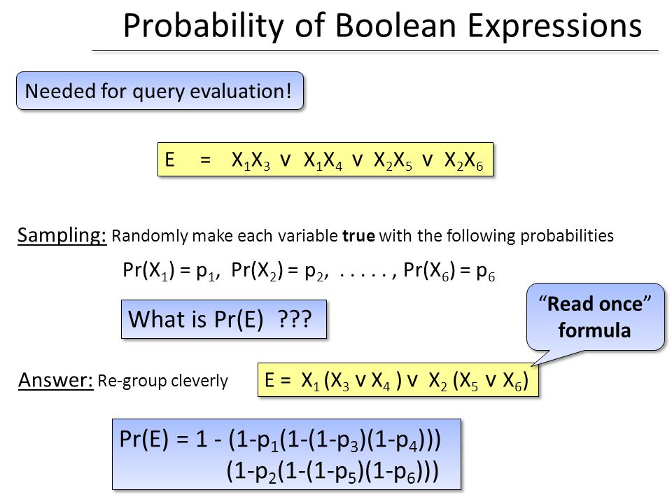 Probability of Boolean Expressions