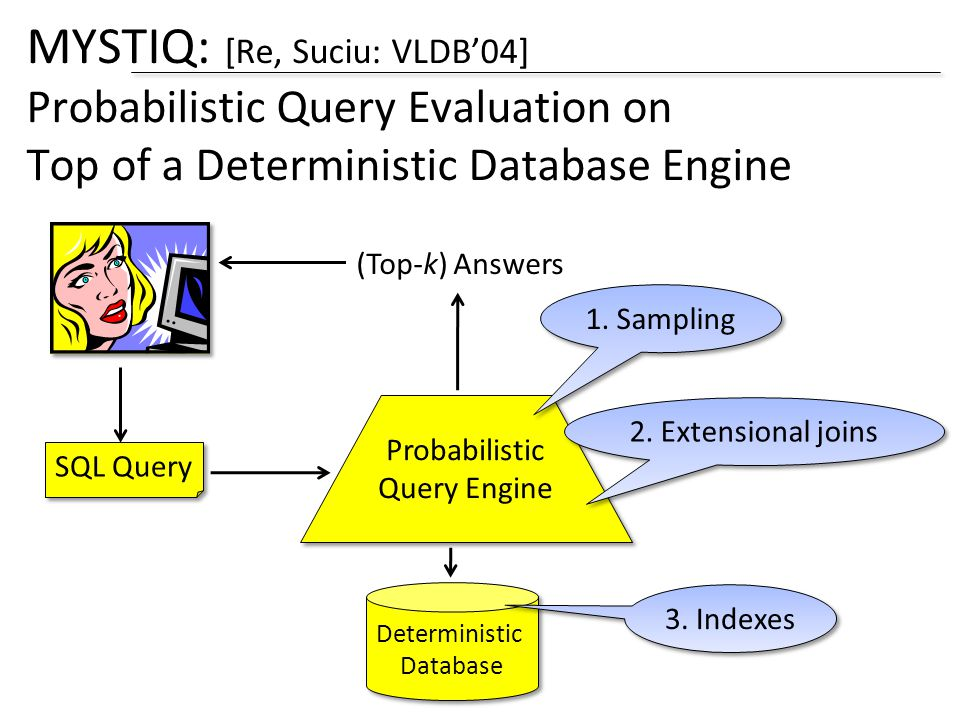 Probabilistic Query Engine