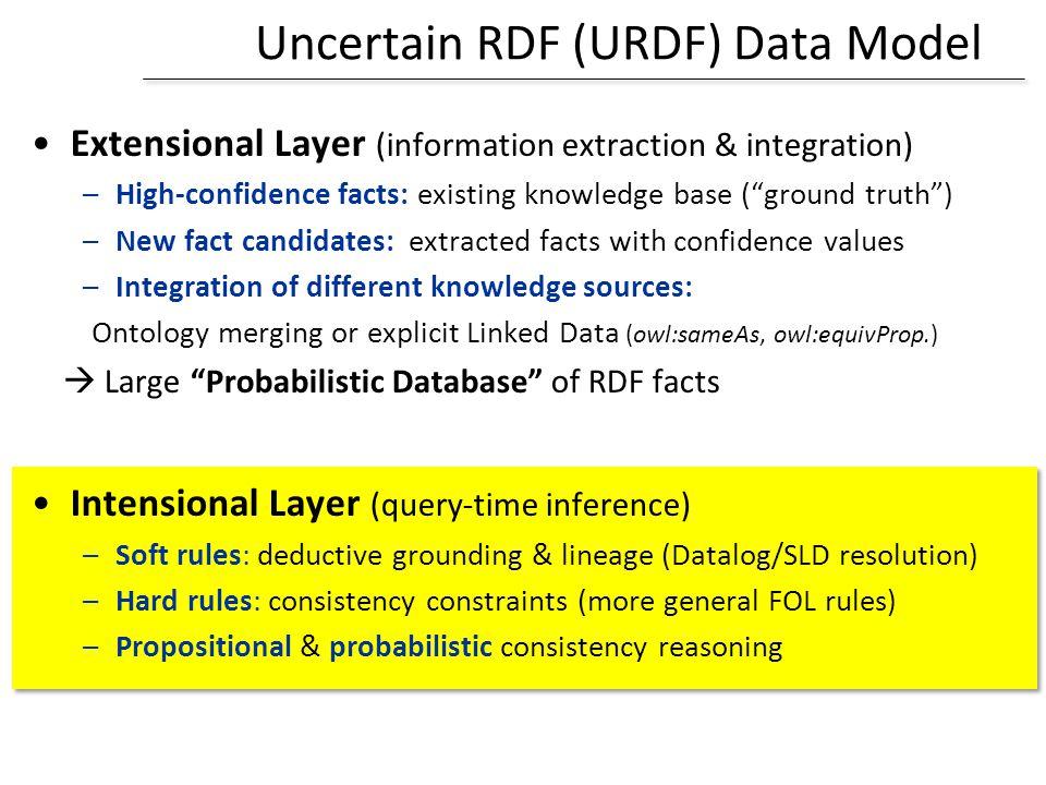 Uncertain RDF (URDF) Data Model