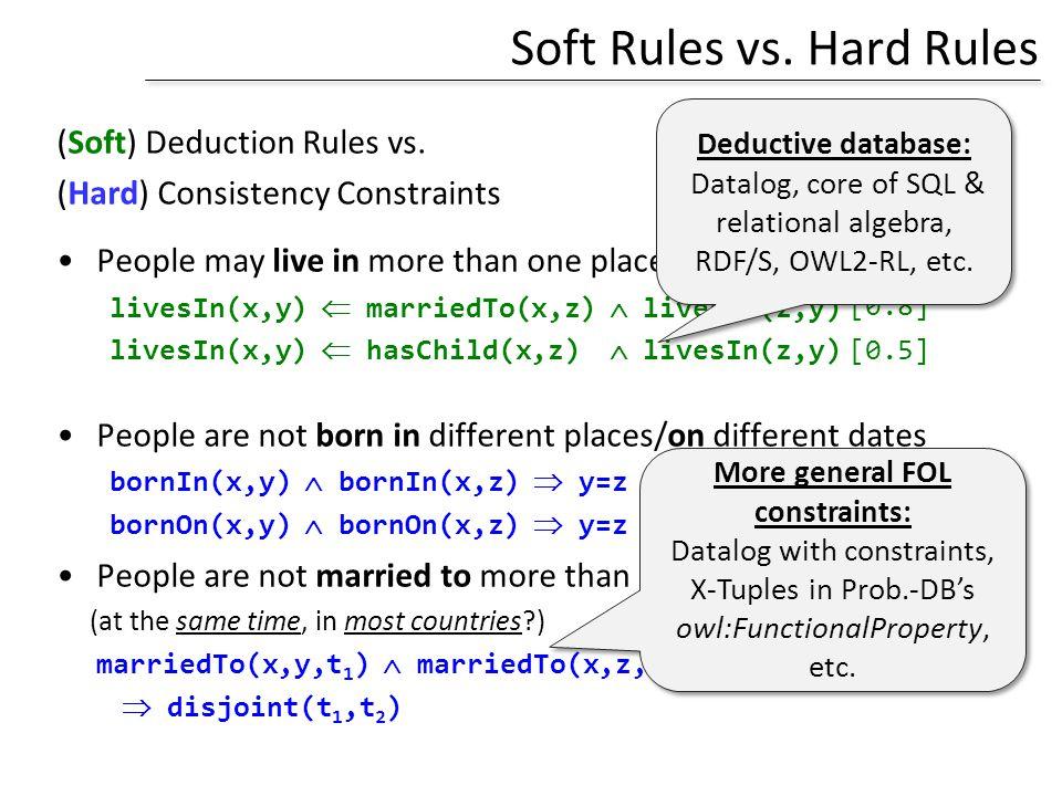 Soft Rules vs. Hard Rules