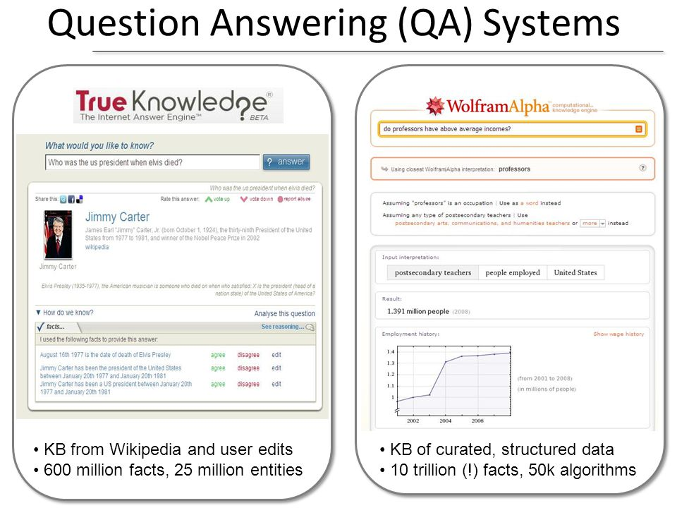 Question Answering (QA) Systems