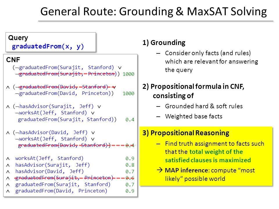 General Route: Grounding & MaxSAT Solving