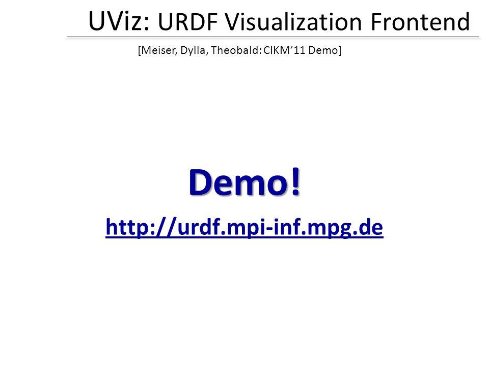 UViz: URDF Visualization Frontend
