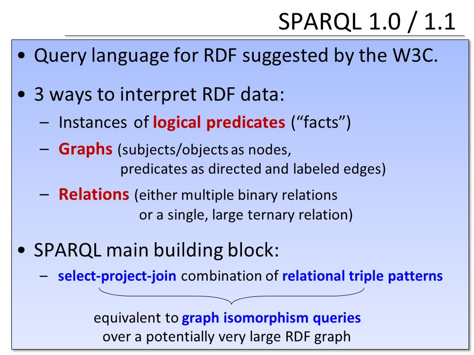 SPARQL 1.0 / 1.1 Query language for RDF suggested by the W3C.