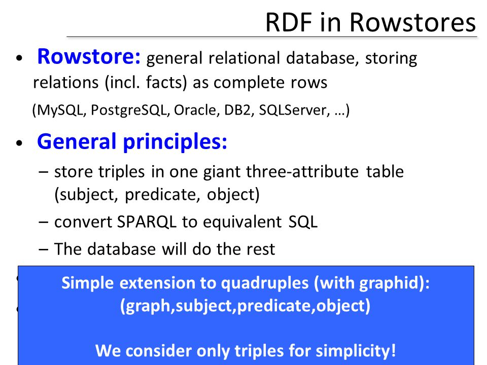 RDF in Rowstores Strings often mapped to unique integer IDs