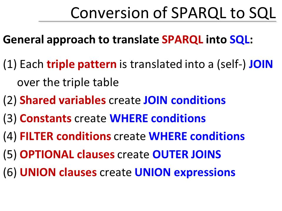 Conversion of SPARQL to SQL