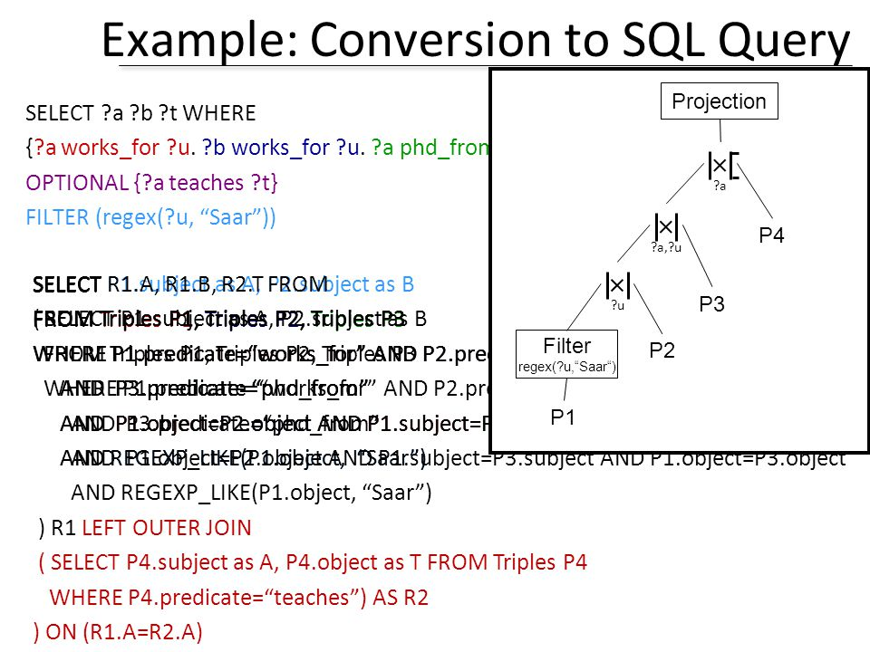 Example: Conversion to SQL Query