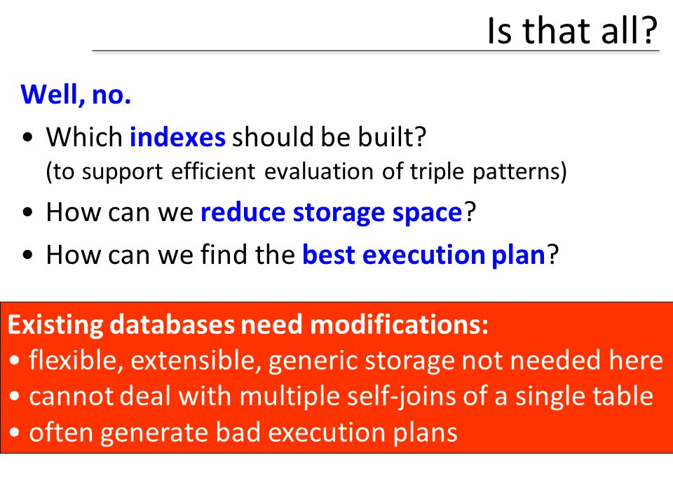 Is that all Well, no. Which indexes should be built (to support efficient evaluation of triple patterns)