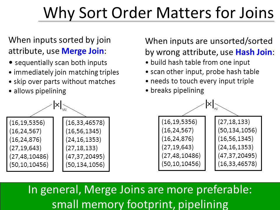 Why Sort Order Matters for Joins