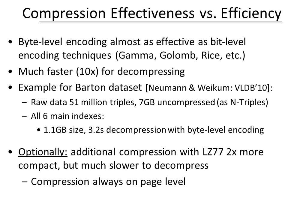 Compression Effectiveness vs. Efficiency