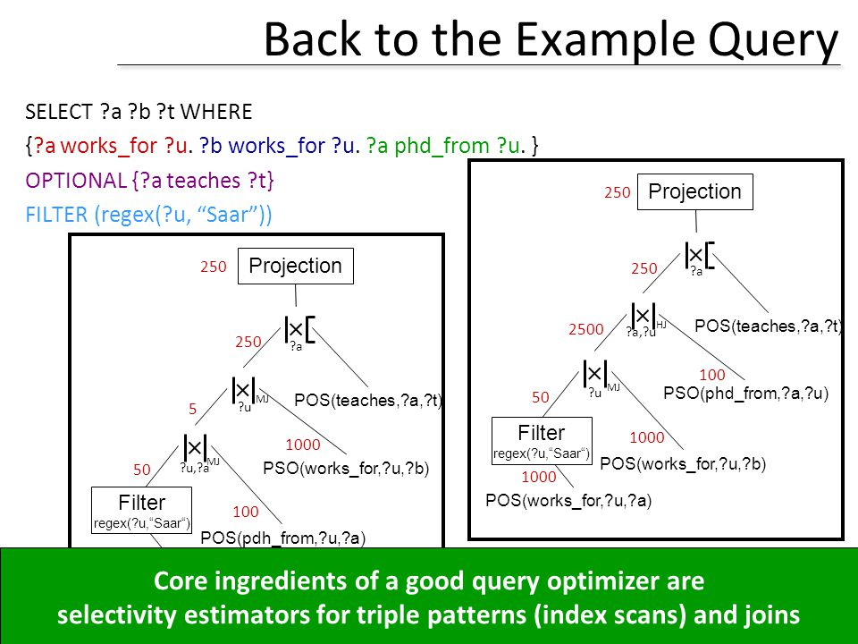 Back to the Example Query