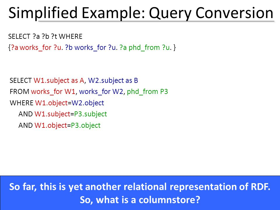 Simplified Example: Query Conversion
