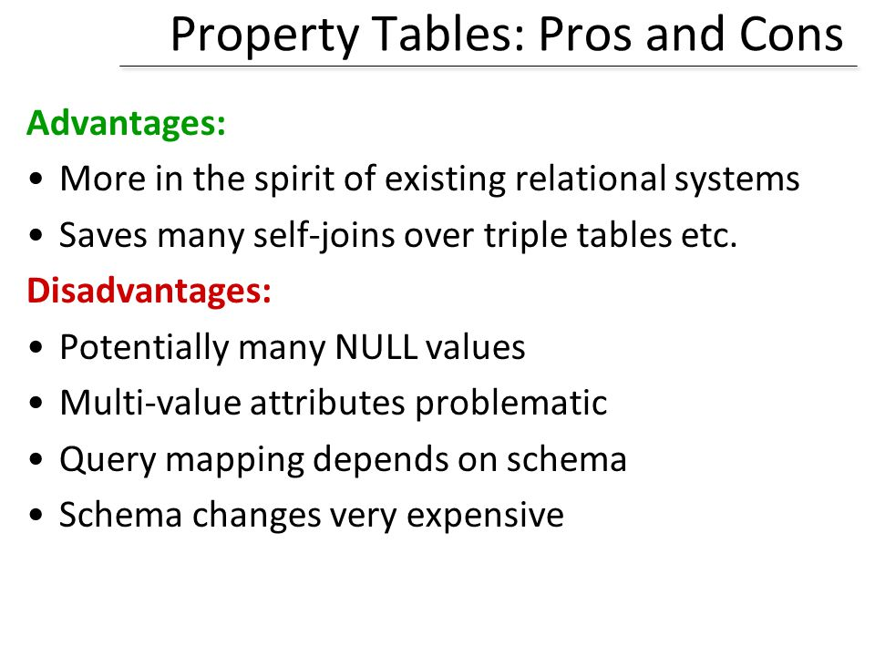 Property Tables: Pros and Cons