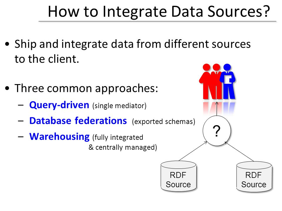 How to Integrate Data Sources