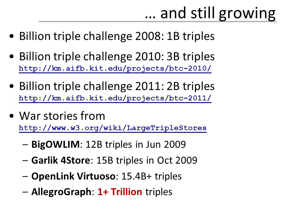 … and still growing Billion triple challenge 2008: 1B triples