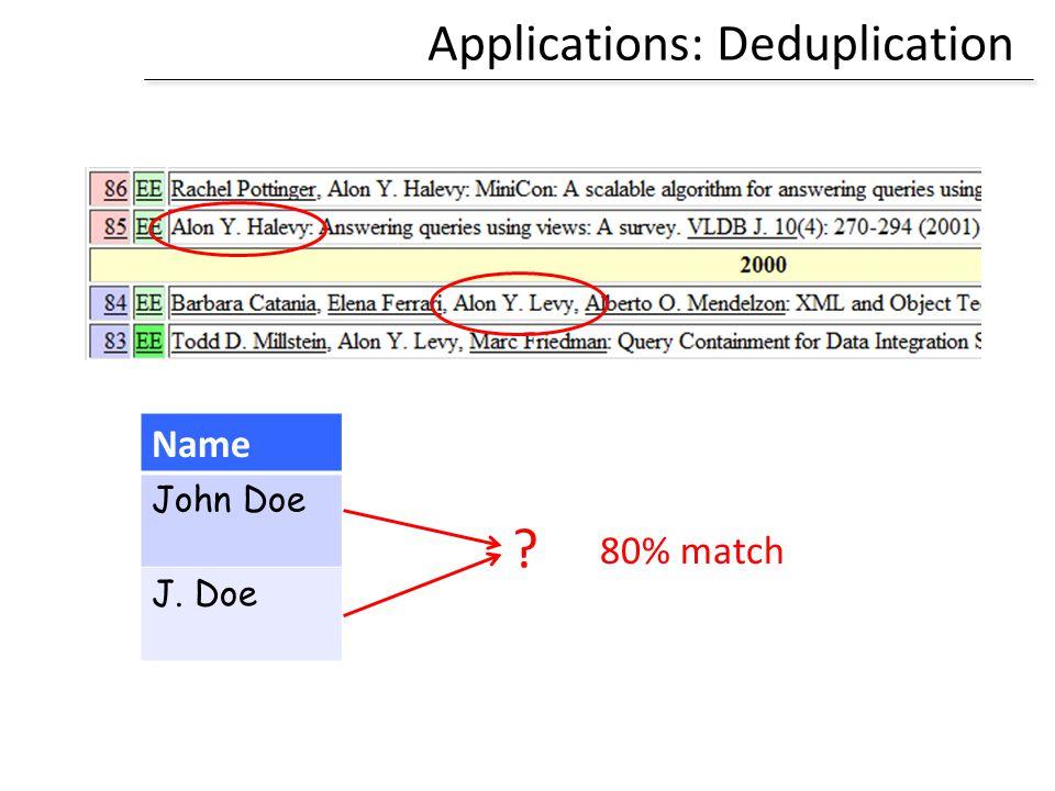 Applications: Deduplication
