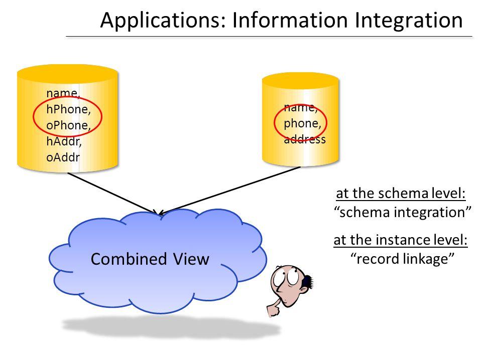 Applications: Information Integration