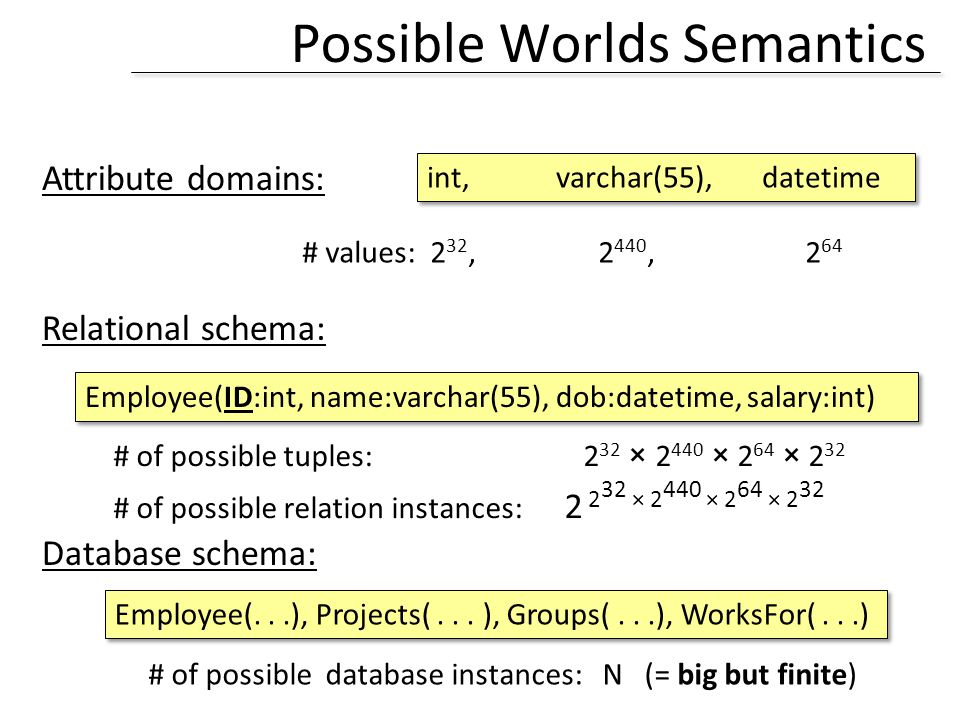 Possible Worlds Semantics