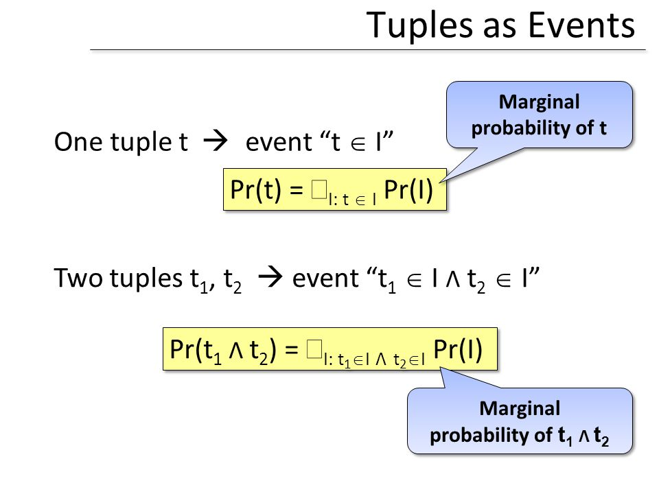 Tuples as Events One tuple t  event t  I Pr(t) = åI: t  I Pr(I)