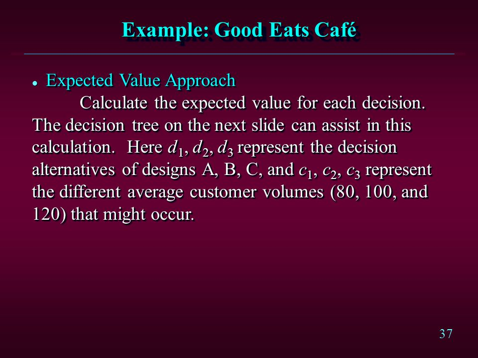 Example: Good Eats Café