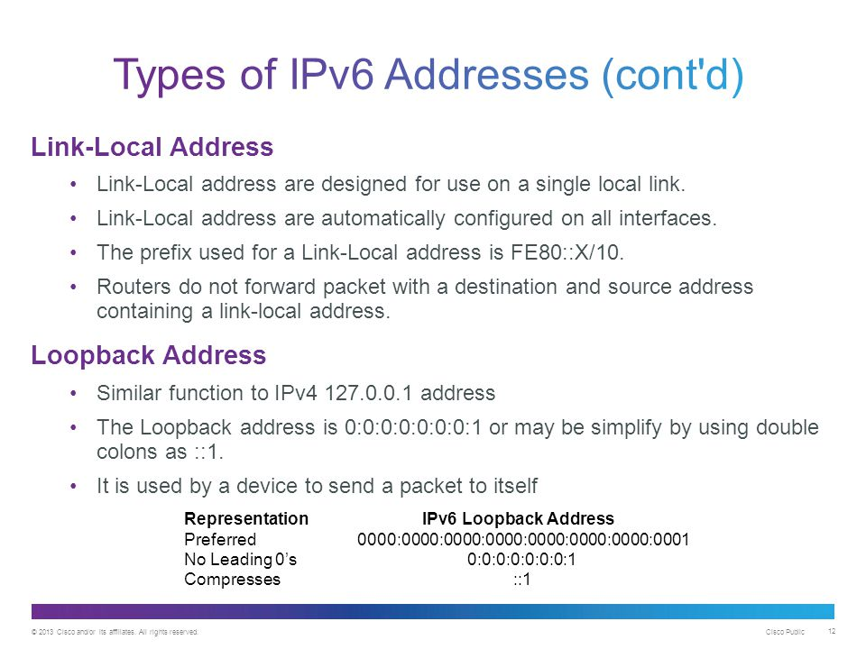 Types of IPv6 Addresses (cont d)
