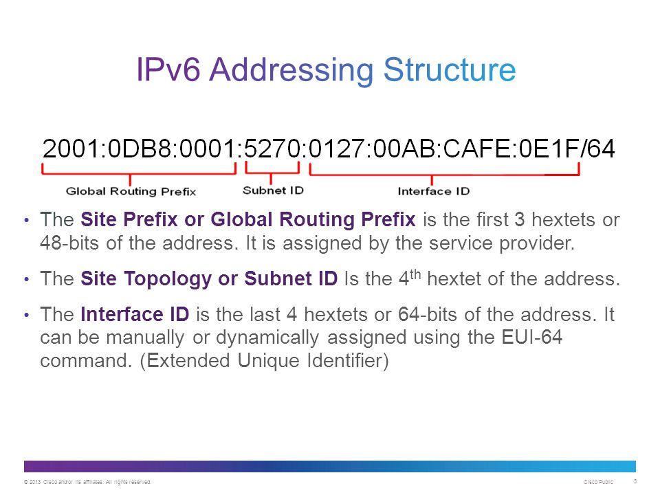 IPv6 Addressing Structure