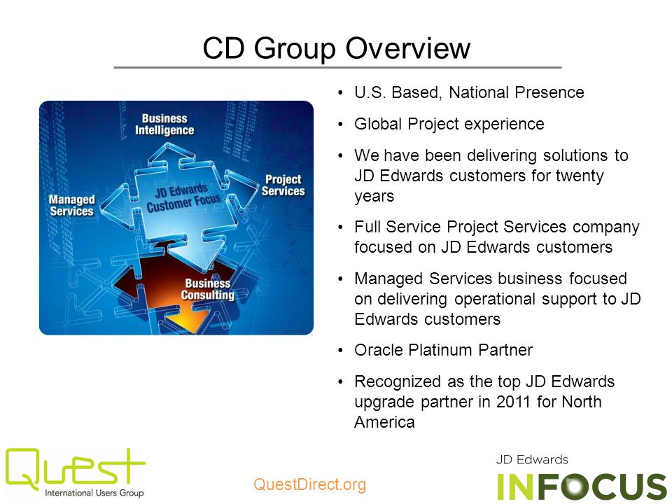 CD Group Overview U.S. Based, National Presence