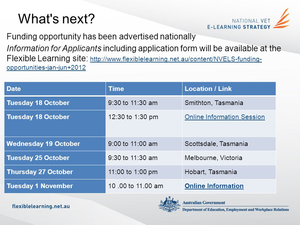 What s next Funding opportunity has been advertised nationally