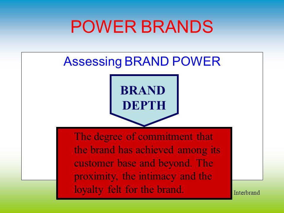 POWER BRANDS Assessing BRAND POWER BRAND DEPTH