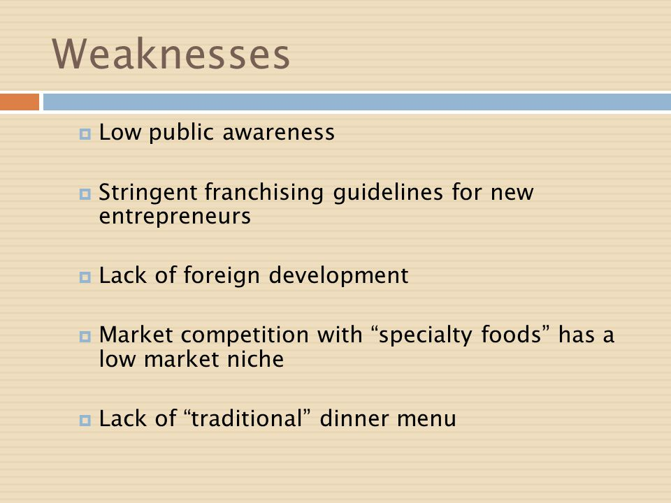 Weaknesses Low public awareness