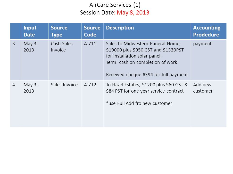 AirCare Services (1) Session Date: May 8, 2013