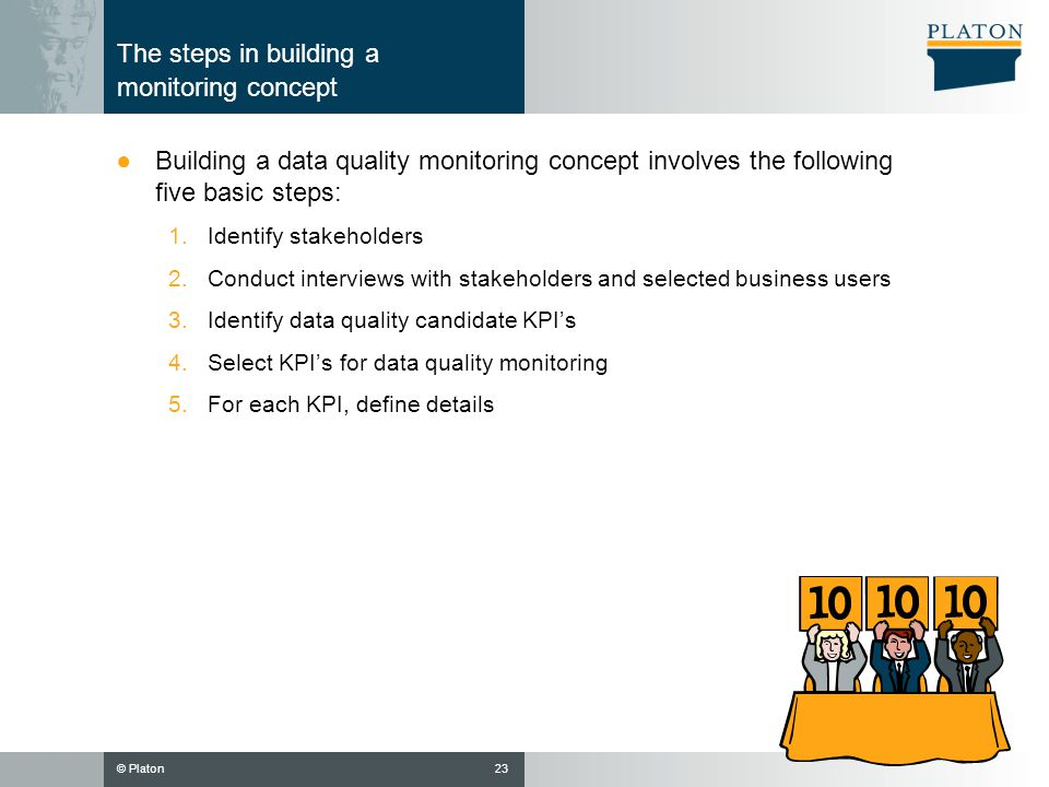 The steps in building a monitoring concept