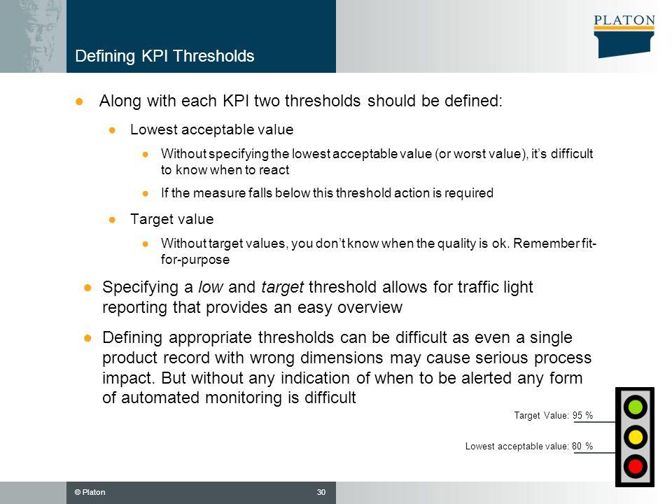 Defining KPI Thresholds
