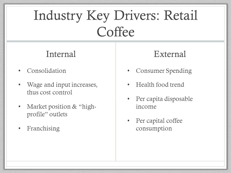 Industry Key Drivers: Retail Coffee